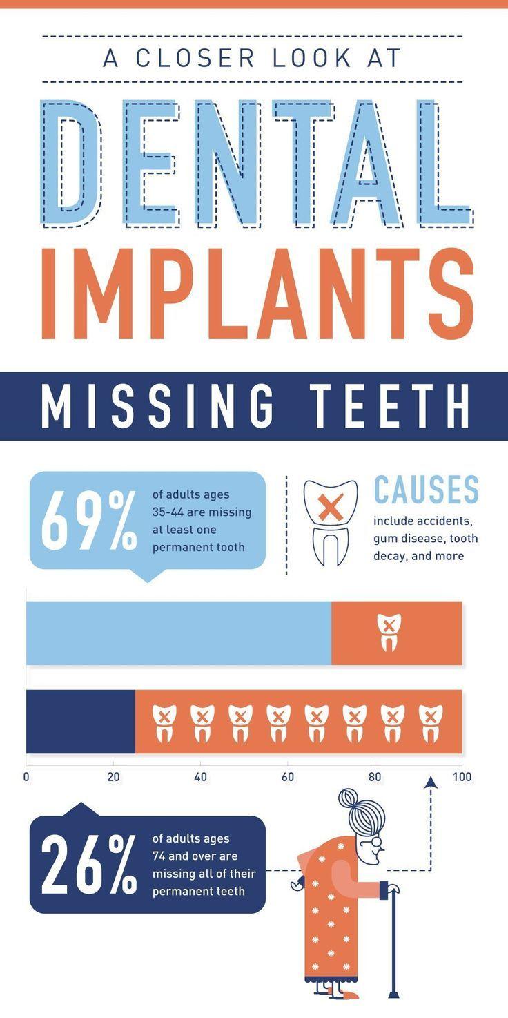 Hanging Dental Care Tips Oral Hygiene #dentistica #DentalSurgeryFoodDentists #dentalcare