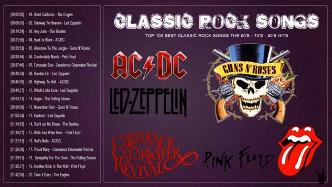 Melhores Rock Internacional Anos 80 E 90 Rock Internacional Anos
