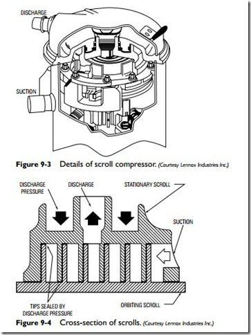 Air Conditioning Equipment Mechanical Refrigeration Equipment