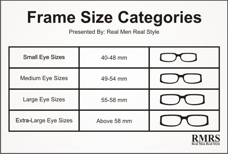 55d0ae717 What is a suitable frame size for you? The width of your face is the key to  finding an appropriate sized frame.