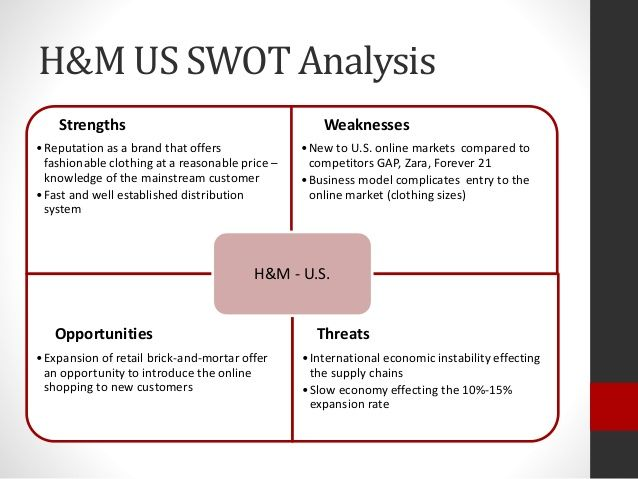 Swot Analysis Fashion Brand Cerca Con Google Swot Analysis Analysis Fashion Brand