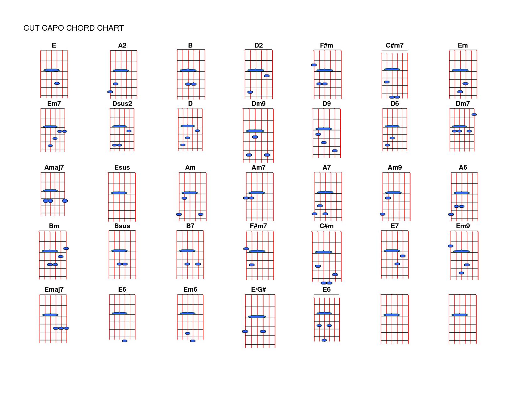 cut capo chord chart cut capo chord chart Guitar – Capo Chart