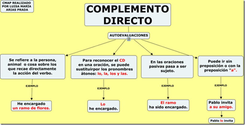 """English Translation of """"complemento indirecto"""" 