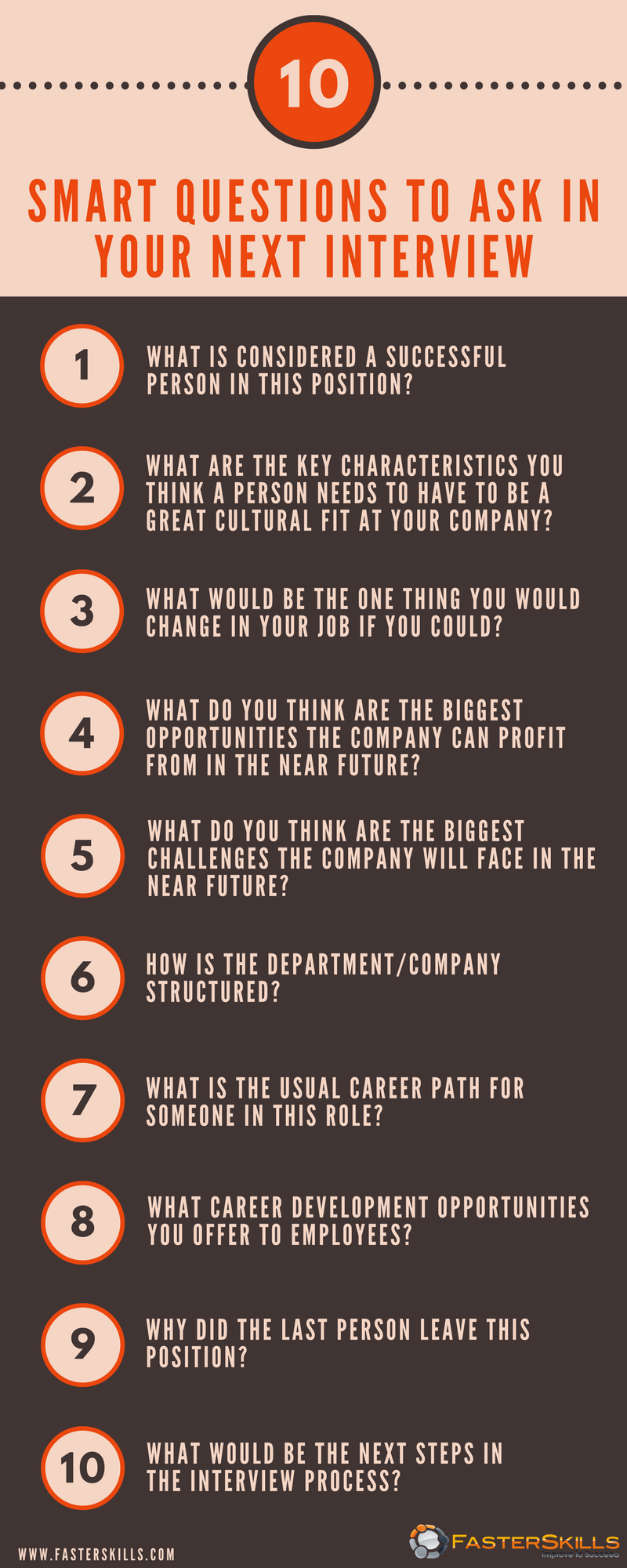 10 smart questions to ask in your next job interview #jobinterview ...
