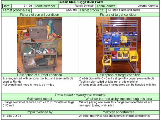 5S Visuals examples   Business Methodologies   Pinterest   Business