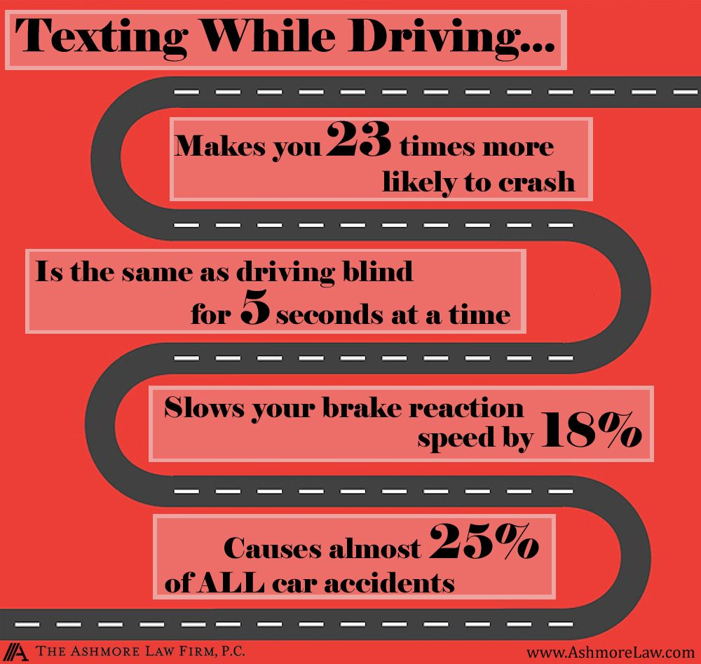 the dangers of distracted driving To the editor: the viewpoint on distracted driving by drs coben and zhu 1 missed the mark on the issues of potential effectiveness of legislation and benefits of hands-free phone interfaces coben and zhu stated that legislation that cannot be stringently enforced by law enforcement personnel is.