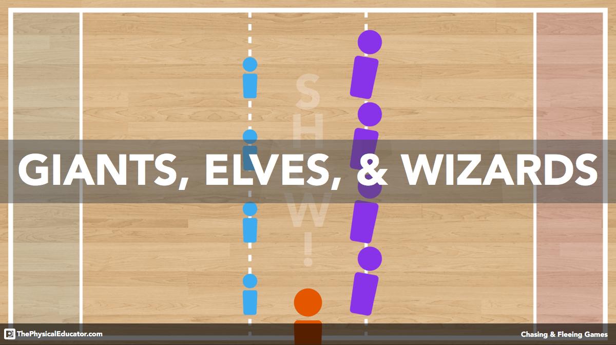 Giants, Elves, & Wizards StandardsBased PE Games for