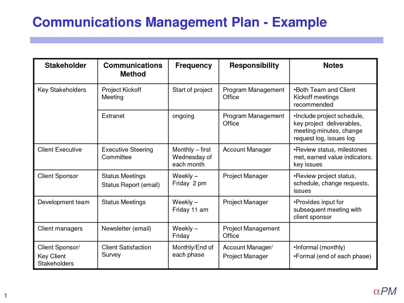 Crisis Management Policy Template Communication Plan Template Communications Plan Policy Template