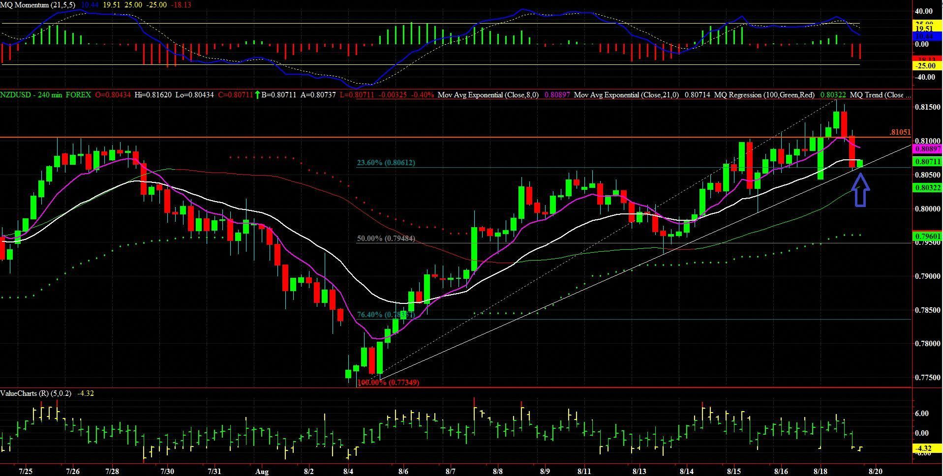 Forex Trading Robots Have A Graphical User Interface That Gives