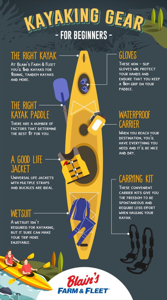 Photo of Kayaking Gear for Beginners