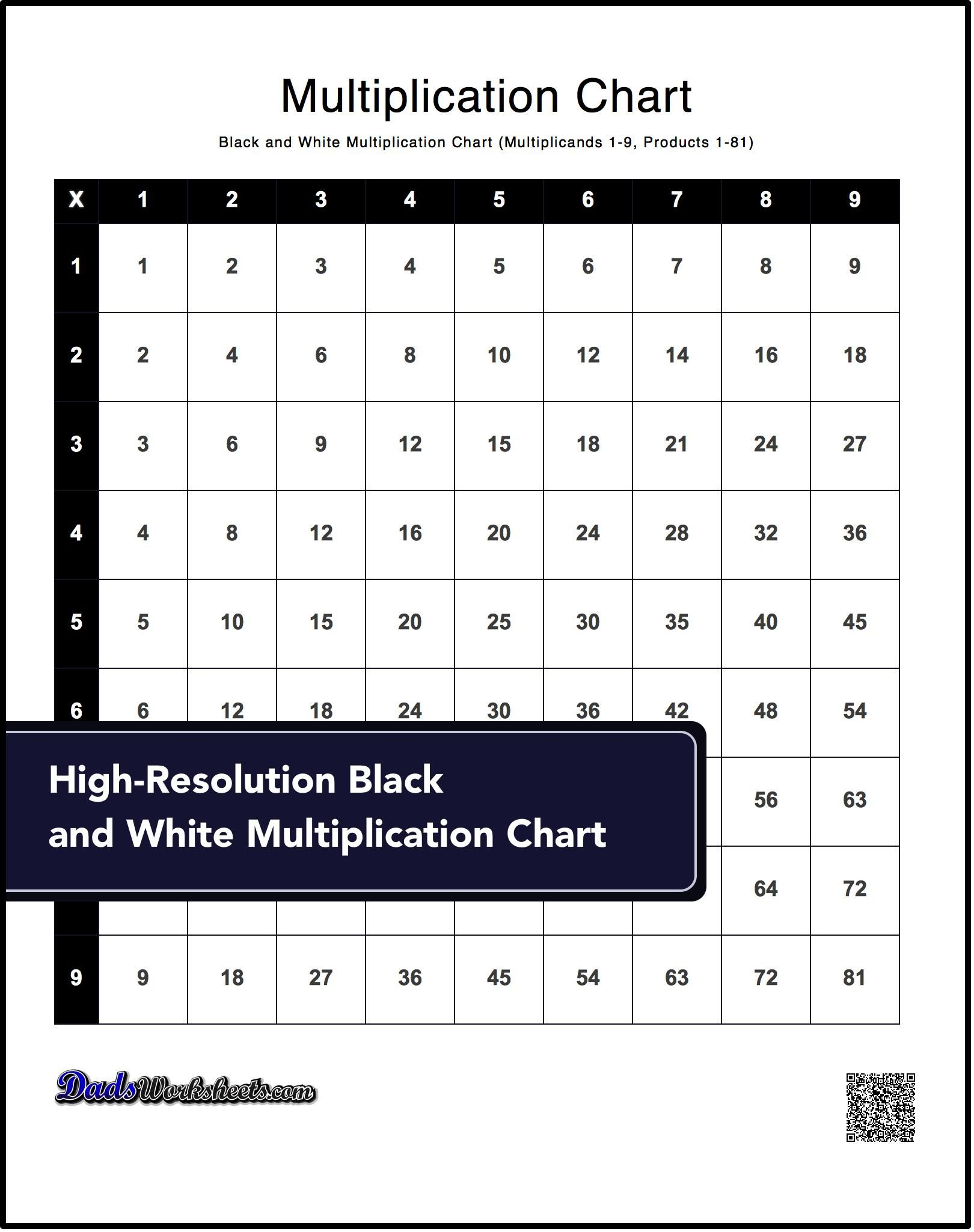 Multiplication Chart For High Resolution Black And White