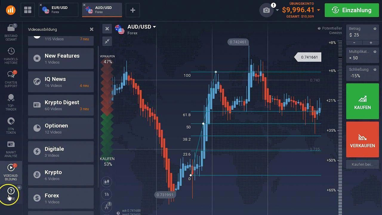 Iq Option 2018 Iq Option Forex Trading Tactic Trading Method