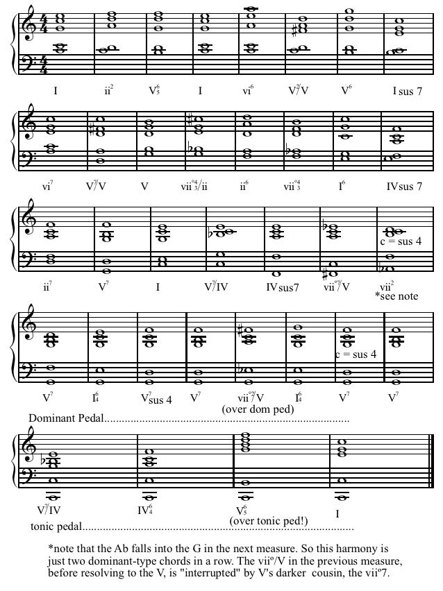Bach Wtk 1 Pdf