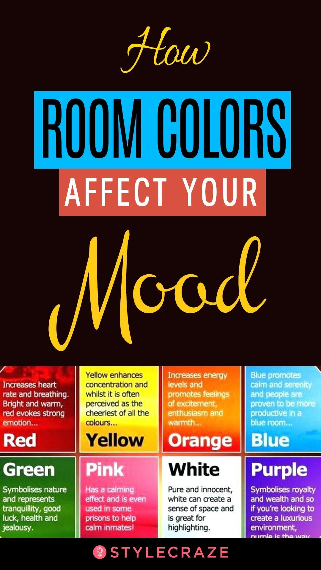 How Room Colors Affect Your Mood #trending #trends #trendingnow #omg Room Colors