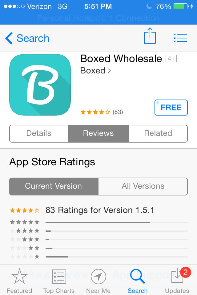 Pin by john Davidheiser on Boxed Wholesale Case Study