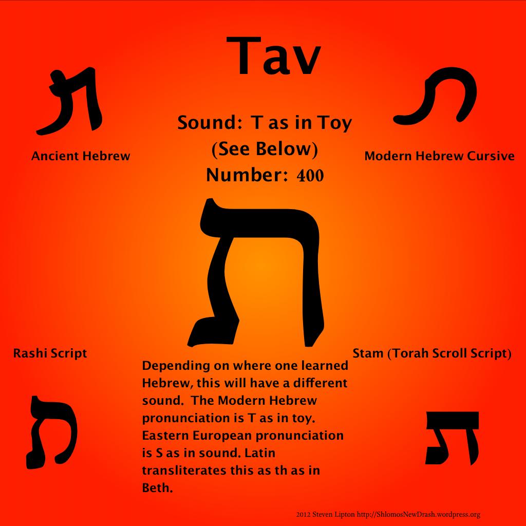 Daily Aleph Bet Tav