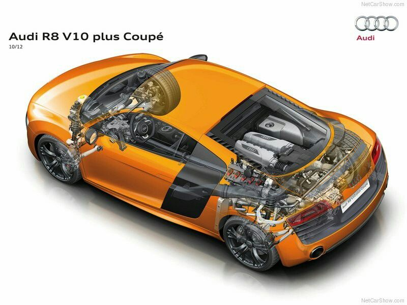 Audi R8 Crosssection: Audi A8 V1 0 Engine Diagram At Visitlittlerock.org