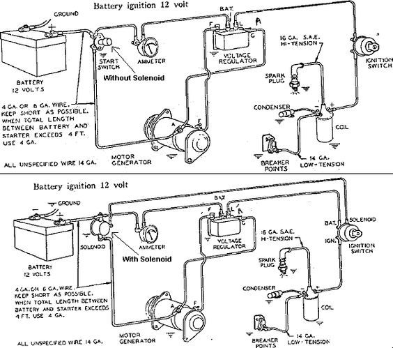 Small Engine Starter Motors Electrical Systems Diagrams And Killswitches Starter Motor Small Engine Automotive Repair