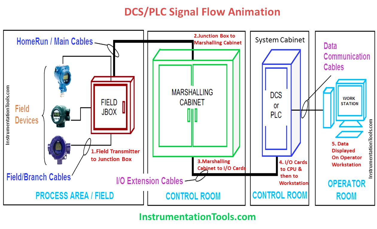 dcs wiring schematic wiring diagrams panasonic wiring diagram dcs oven wiring diagram wiring library ge wiring [ 1260 x 768 Pixel ]