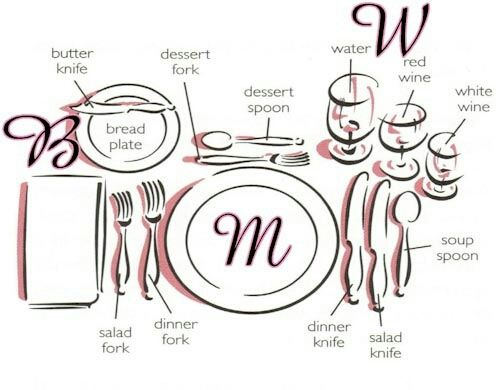 Formal Dining Table Settings