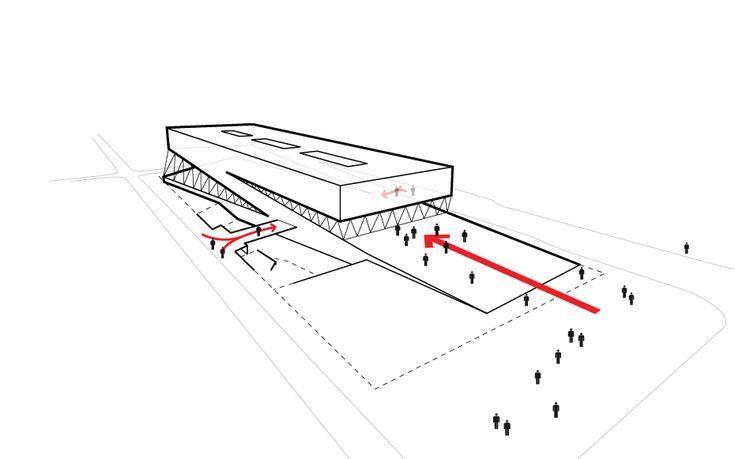 Cheiljedang R Zentrum | JDS Architects  - TuanPham - #Architects #Cheiljedang #JDS #TuanPham #Zentrum - Cheiljedang R Zentrum | JDS Architects  - TuanPham #architektonischepräsentation