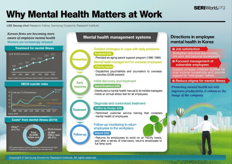 Pin On Mental Health