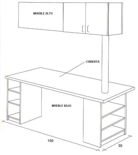 Esquema de nuestro proyecto de cocina americana muebles for Medidas de muebles de cocina integral