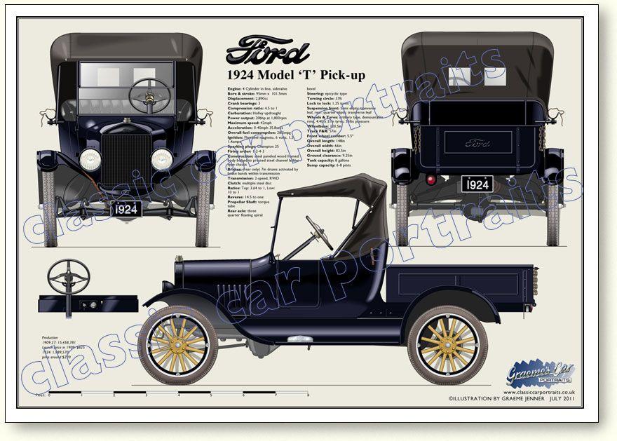 Ford Model T Pickup 1921 25 Pintura De Autos Camionetas Coches Antiguos