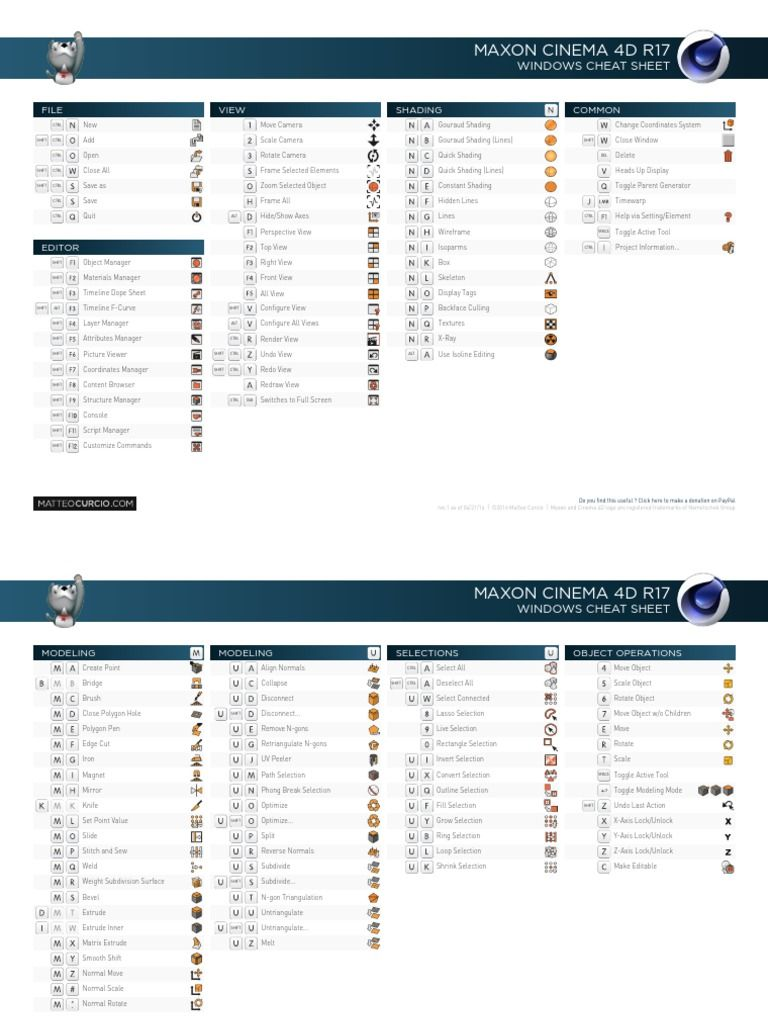 I Have Made A Cinema 4d R17 Windows Cheat Sheet If You 39 Ll