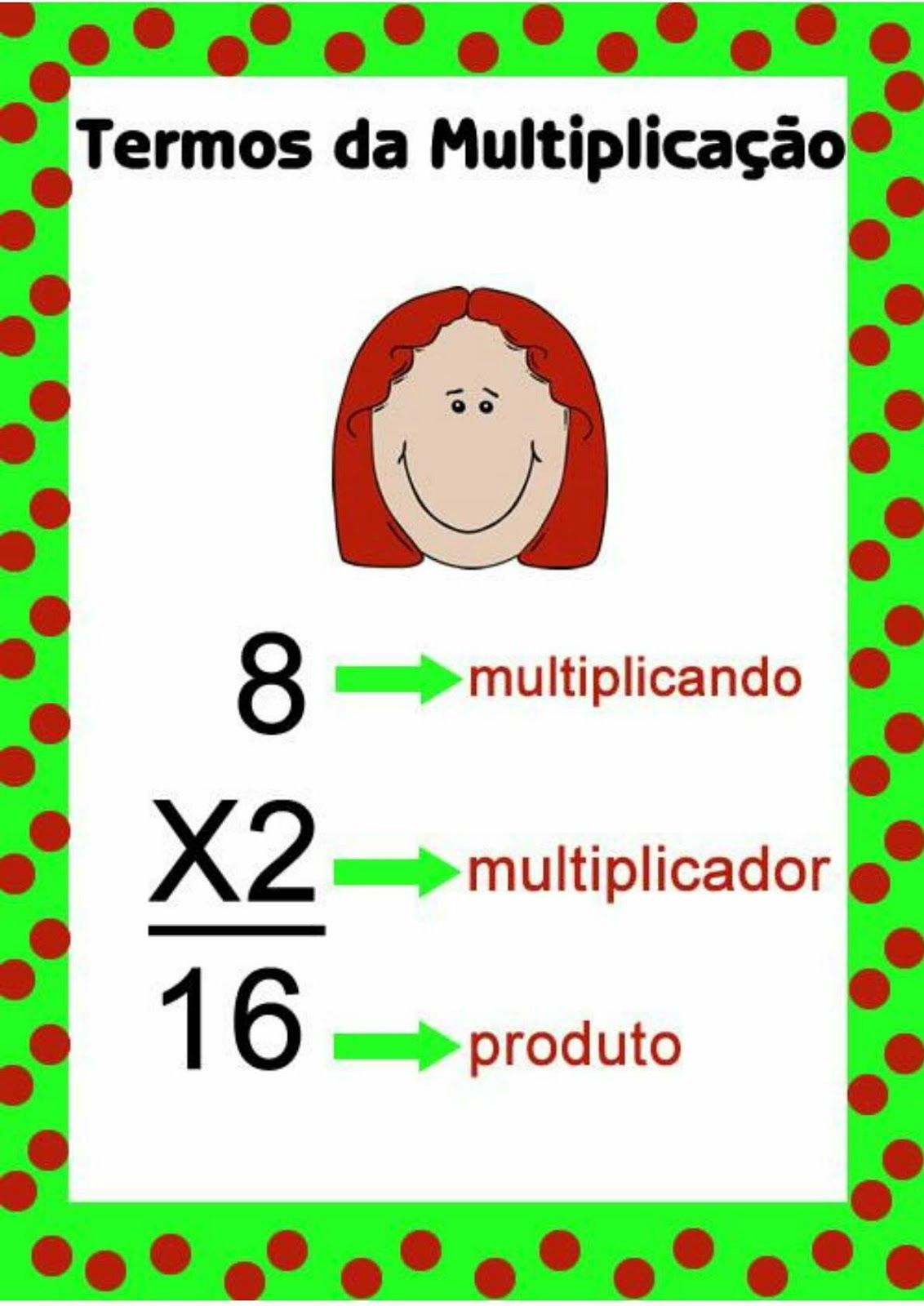 Para Sala De Aula Cartazes Matematicos Ensino Fundamental Em