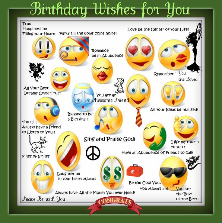 20 Ways to Say Happy Birthday to a Male Friend in 2020