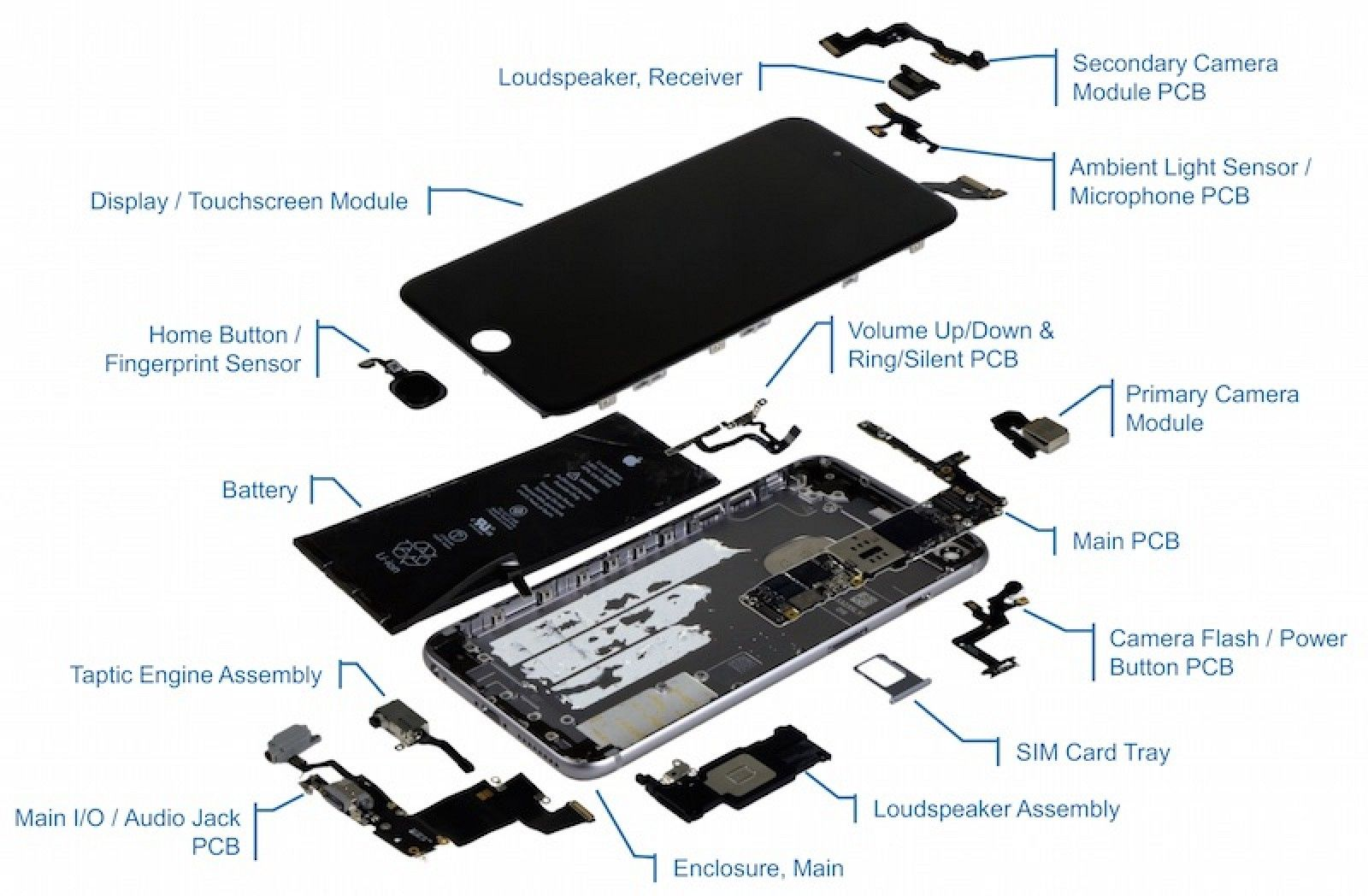 We Offer Wholesale  Smartphone Accessories Includes A Wide Range Of Spare Parts And Other