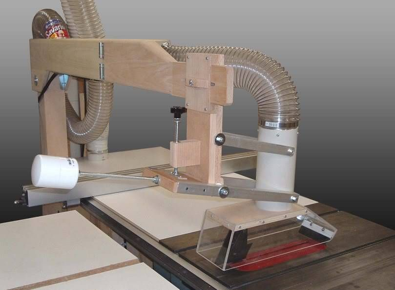 Sawmill Creek Woodworking Community Woodworking tools for sale, Used woodworking tools, Table saw