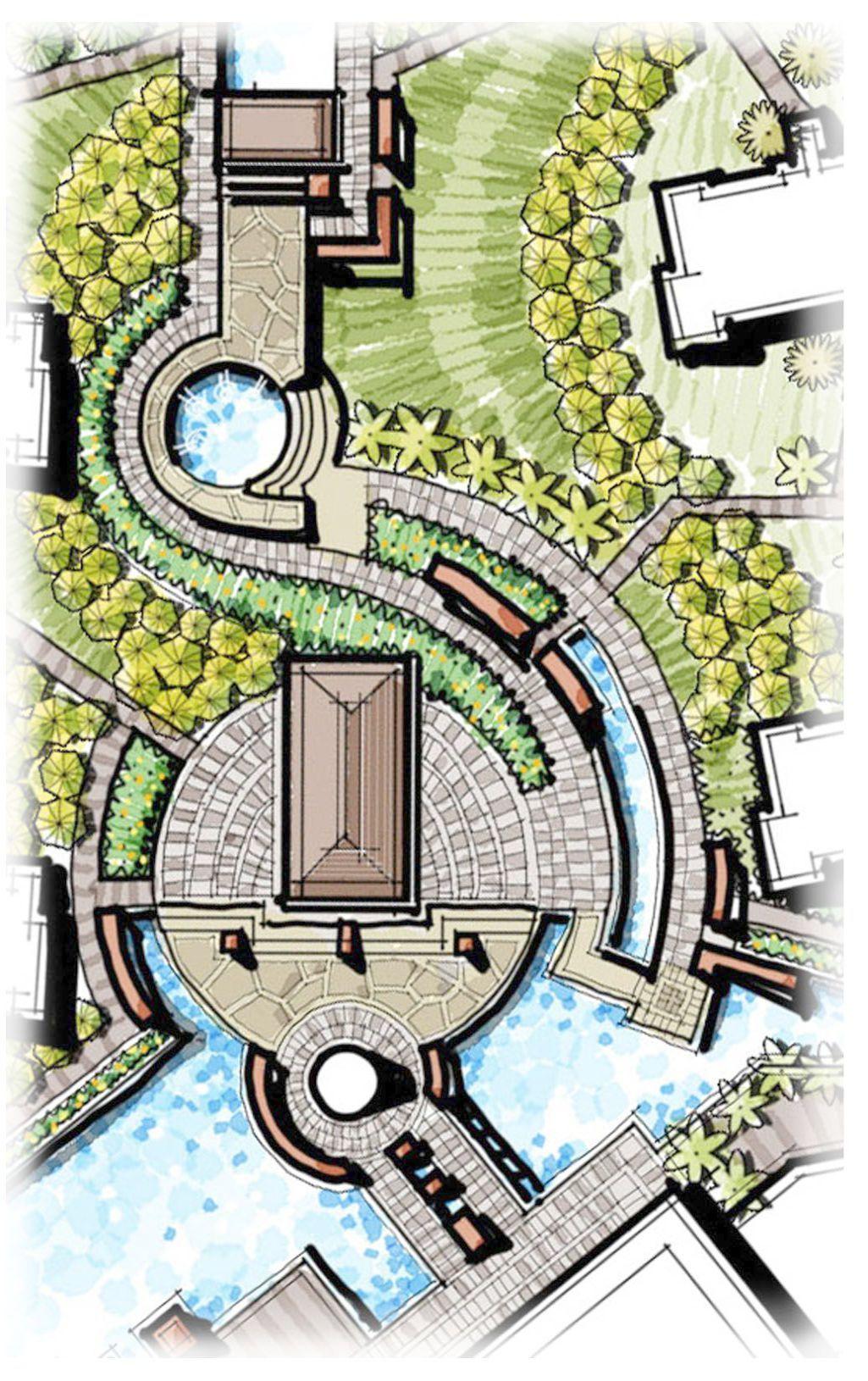 Landscape Design Tool Or Landscape Gardening Course Dunstable Without Entr Landscape Architecture Plan Landscape Architecture Drawing Landscape Design Drawings