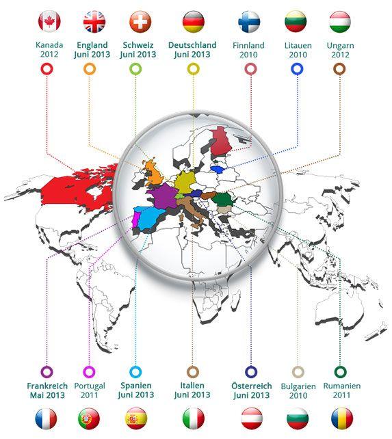 Ablauf des Viagra Patents in Europa