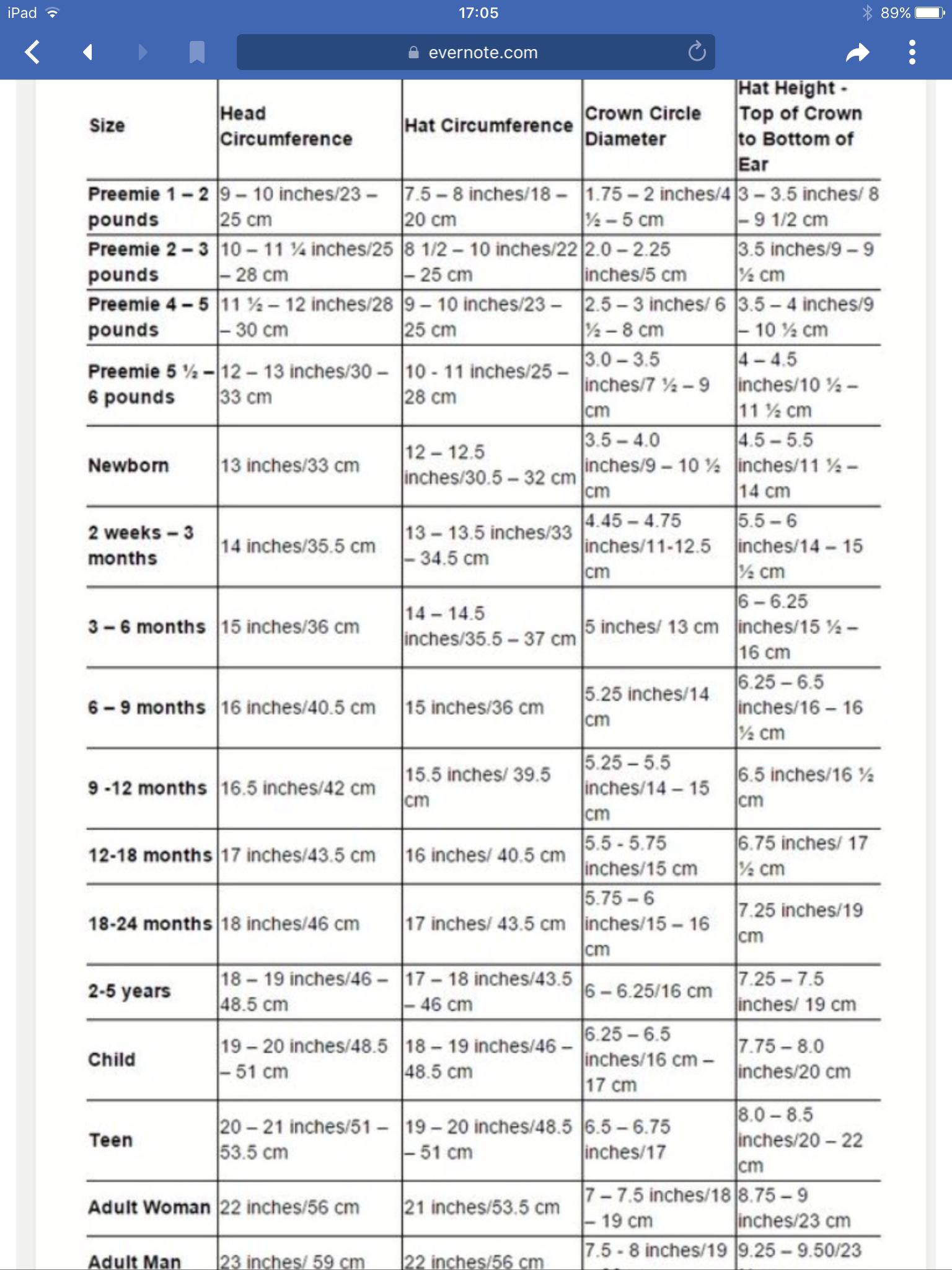 02f8fa544de Crocheted beanie size chart