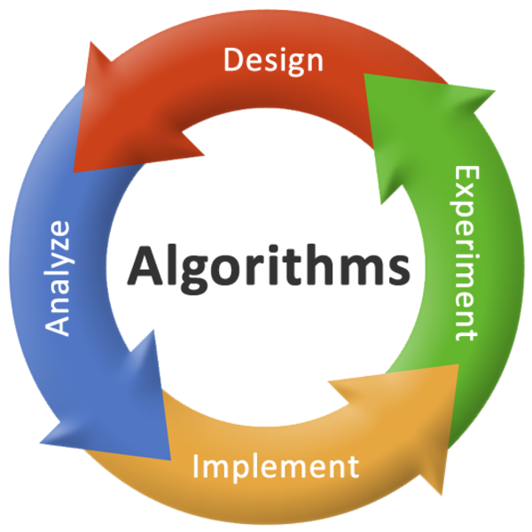 Explore Algorithms Certificate offered by Stanford University. Learn To Think Like A Computer Scientist - Master the fundamentals of the design and analysis of algorithms.. Algorithms are the heart of computer science, and the subject has countless practical applications as well as intellectual depth. This specialization is an introduction to algorithms for learners with at least a little programming experience. The specialization is rigorous but emphasizes the big picture and conceptual…