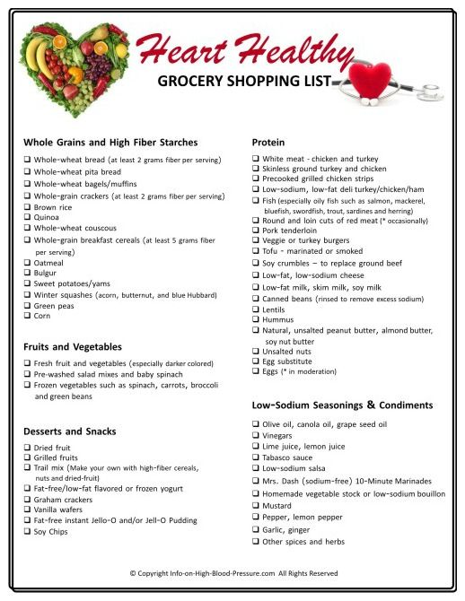 Heart Healthy Grocery Shopping List Healthy Grocery Shopping Healthy Groceries Healthy Grocery List