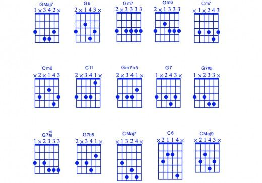 Jazz Guitar Lessons • Jazz Chord Substitution Part One • Stormy ...