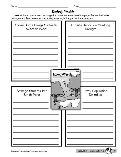 Science Worksheet Ecosystems The Mailbox Science Worksheets Ecosystems Science Ecosystem worksheet 3rd grade