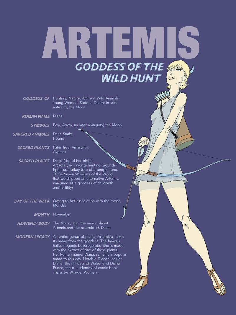What do you know about Artemis and Hekatu 14