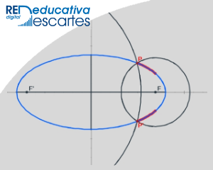 La Elipse I Haz Click Para Abrir El Recurso La Elipse Matematica Ejercicios Matematicas
