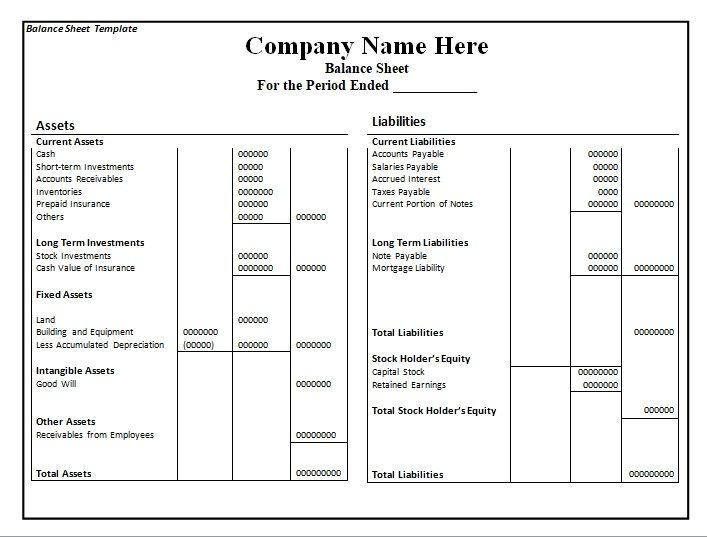 Balance sheet template excel and word format (exceltmp