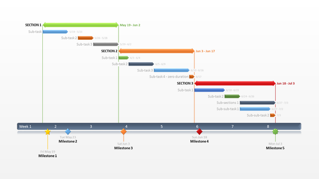 office timeline microsoft project presentation tool gantt chart templates