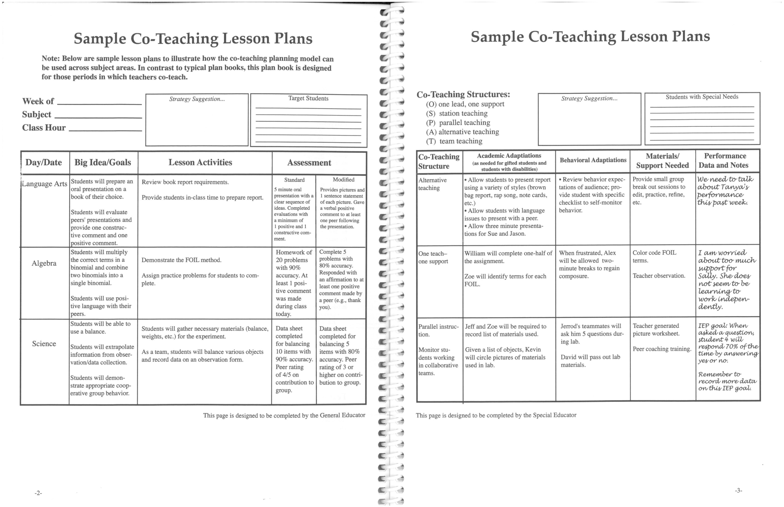 Printable Co Teaching Lesson Plans 2 With Teaching Lesson Plan Template Elementary