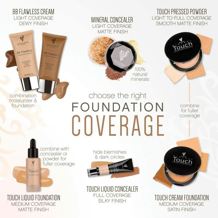 Younique mineral touch foundation and liquid foundation for Types of foundation and their uses