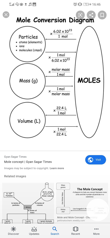 Mole Concept Chemistry Basic Easy Chemistry Basics Teaching Chemistry Study Chemistry