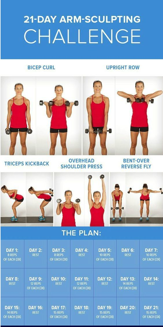 Arm Sculpting Challenge Tone Up Your Arms With This 21 Day Arm Sculpting Challenge Armchallenge Armsculptingworkout Ar Fitness Body Exercise Arm Workout