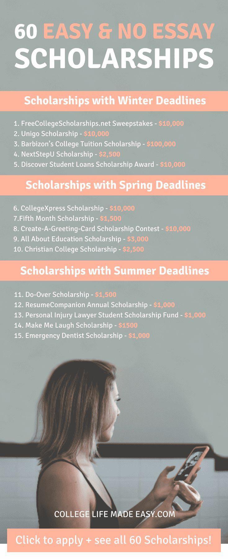 2020 no essay scholarships 100 actually easy