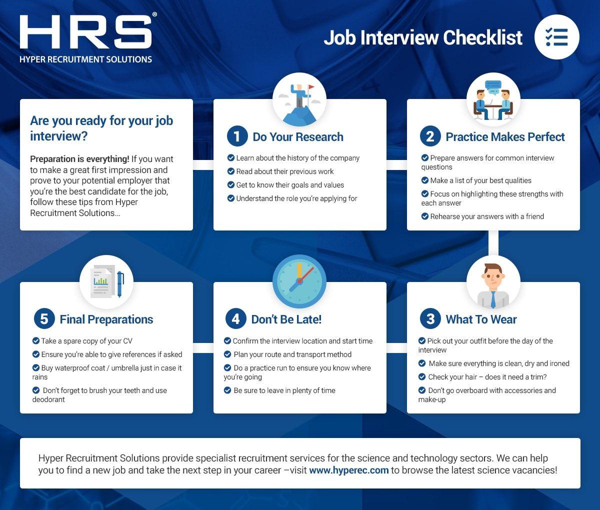 Job Interview Checklist Career education, Interview